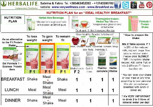 HERBALIFE Nutrition Plan